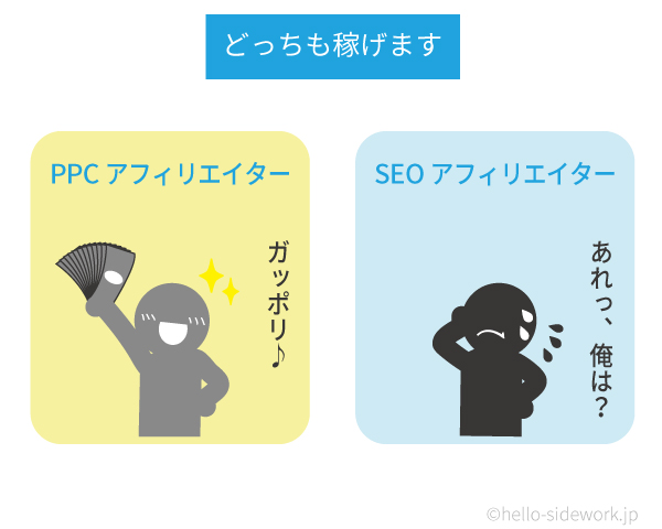 PPCもSEOもどっちも稼げる